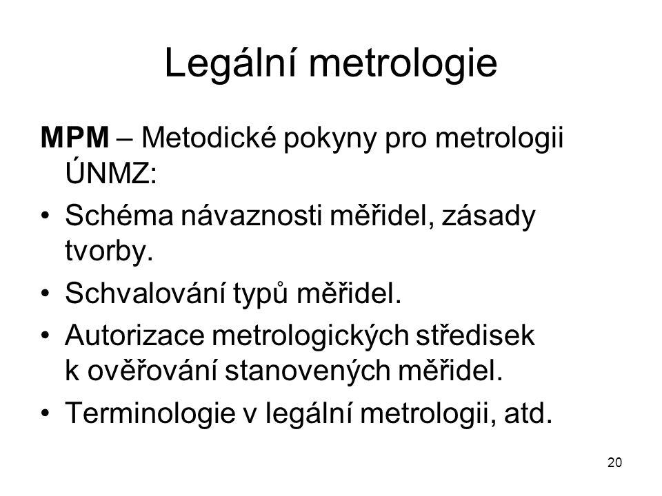 Legální metrologie MPM – Metodické pokyny pro metrologii ÚNMZ: