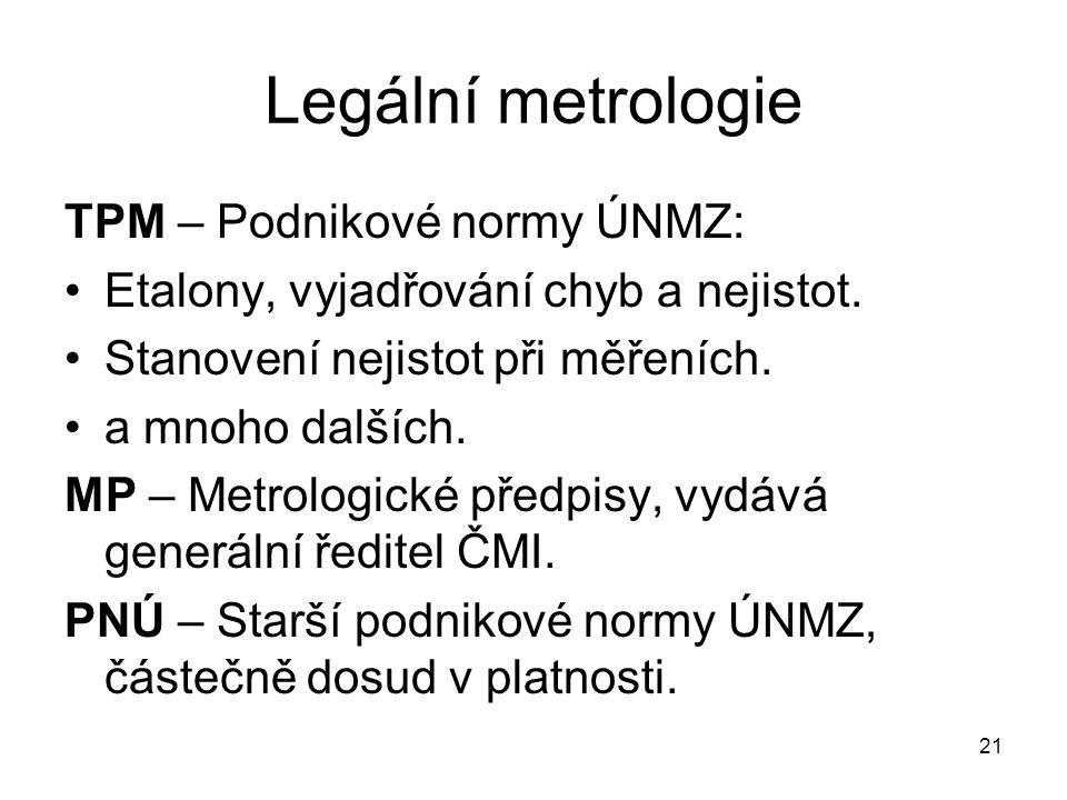 Legální metrologie TPM – Podnikové normy ÚNMZ: