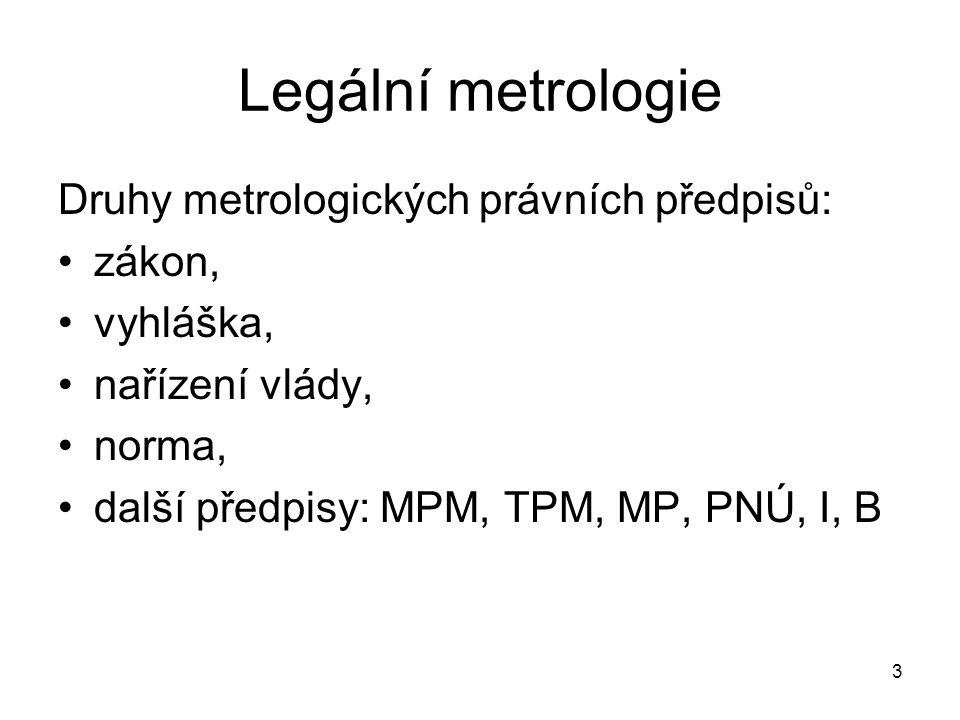 Legální metrologie Druhy metrologických právních předpisů: zákon,