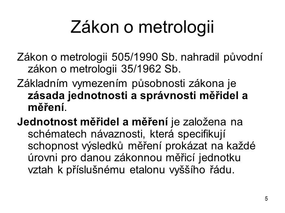 Zákon o metrologii Zákon o metrologii 505/1990 Sb. nahradil původní zákon o metrologii 35/1962 Sb.