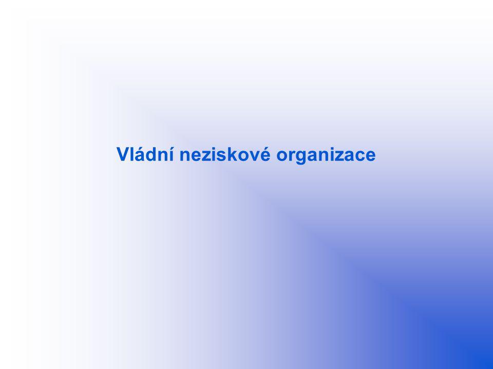 Vládní neziskové organizace