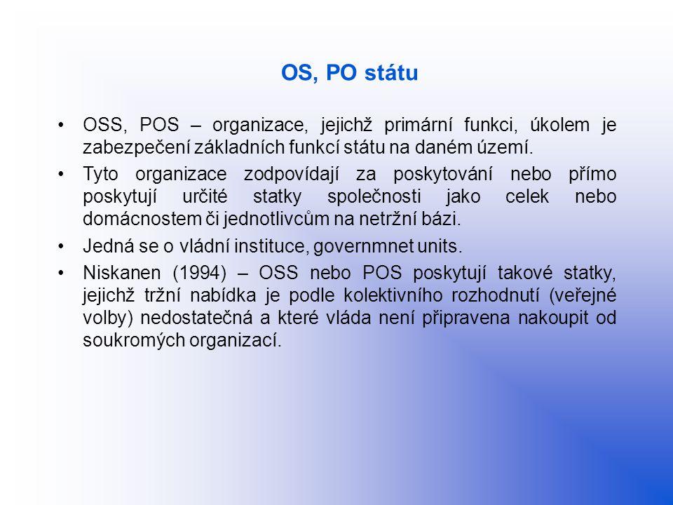 OS, PO státu OSS, POS – organizace, jejichž primární funkci, úkolem je zabezpečení základních funkcí státu na daném území.