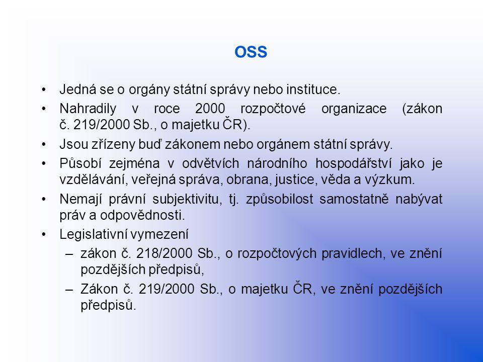 OSS Jedná se o orgány státní správy nebo instituce.