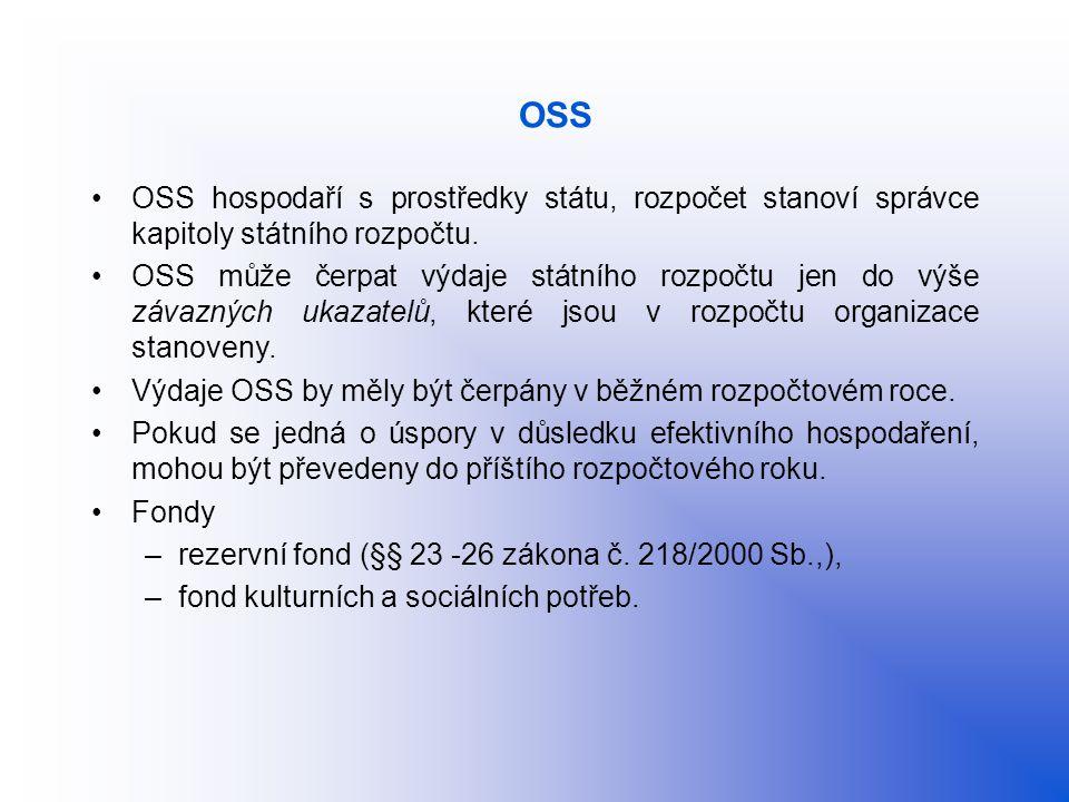 OSS OSS hospodaří s prostředky státu, rozpočet stanoví správce kapitoly státního rozpočtu.