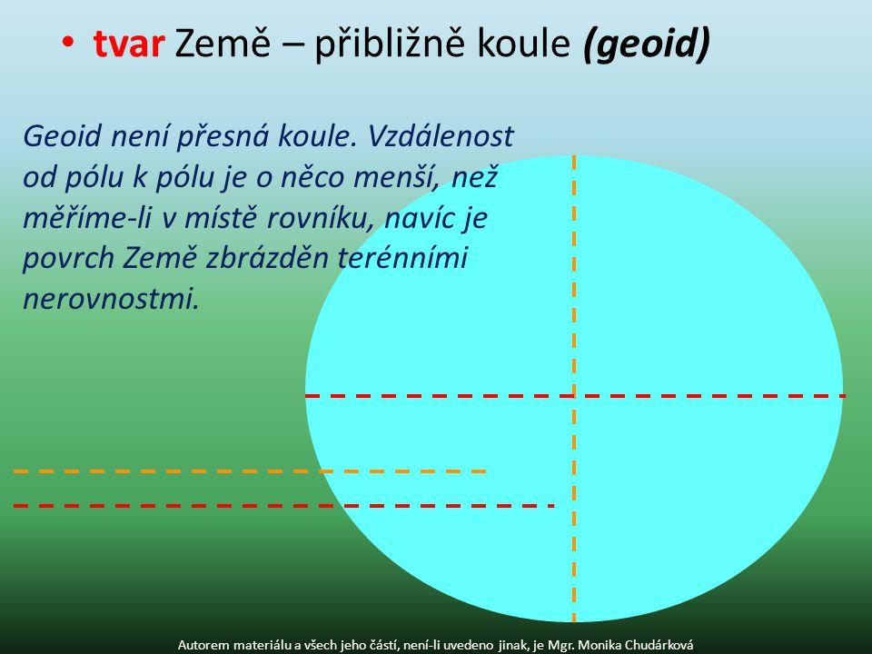 tvar Země – přibližně koule (geoid)