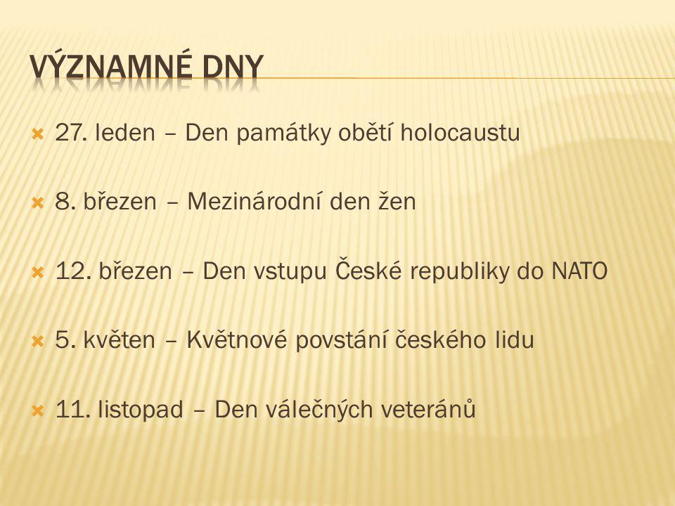 Významné dny 27. leden – Den památky obětí holocaustu