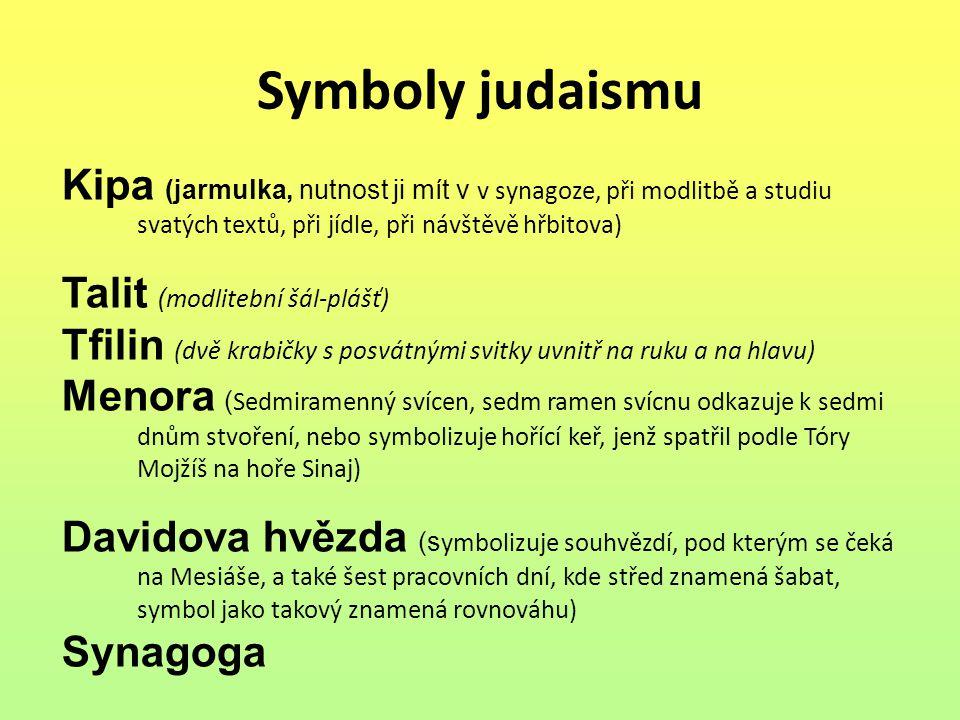 Symboly judaismu Kipa (jarmulka, nutnost ji mít v v synagoze, při modlitbě a studiu svatých textů, při jídle, při návštěvě hřbitova)