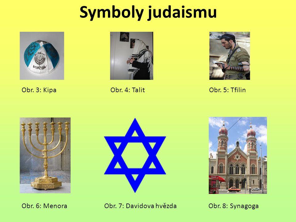 Symboly judaismu Obr. 3: Kipa Obr. 4: Talit Obr. 5: Tfilin