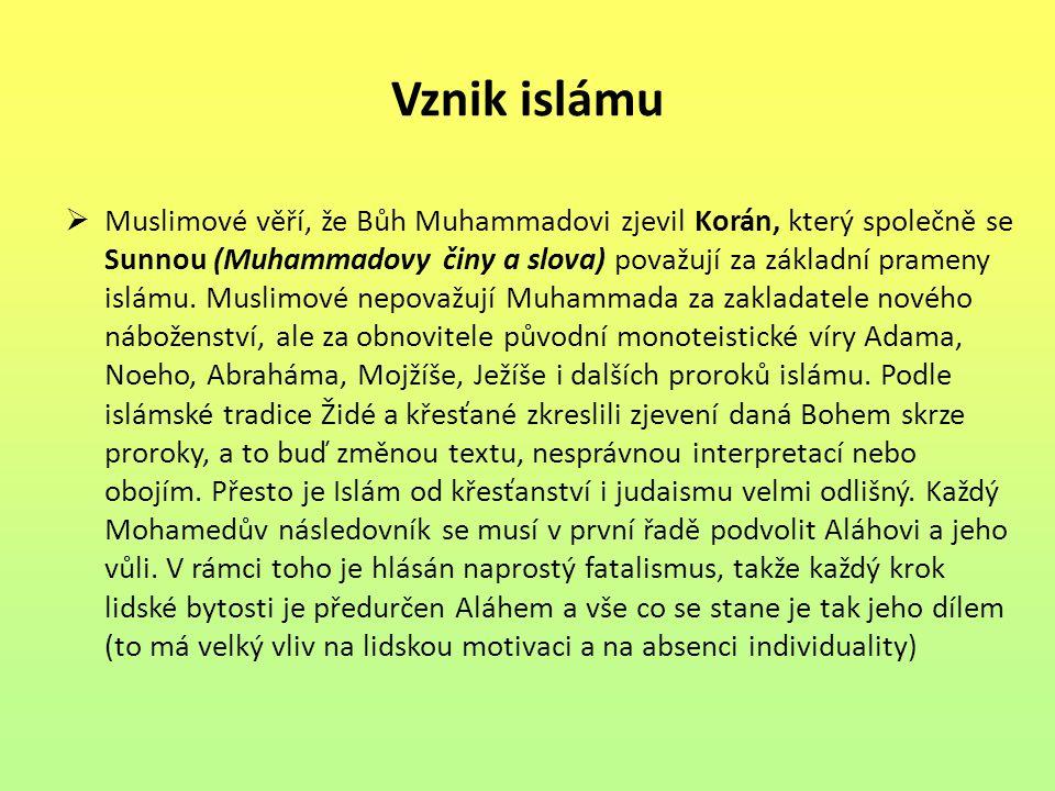 Vznik islámu