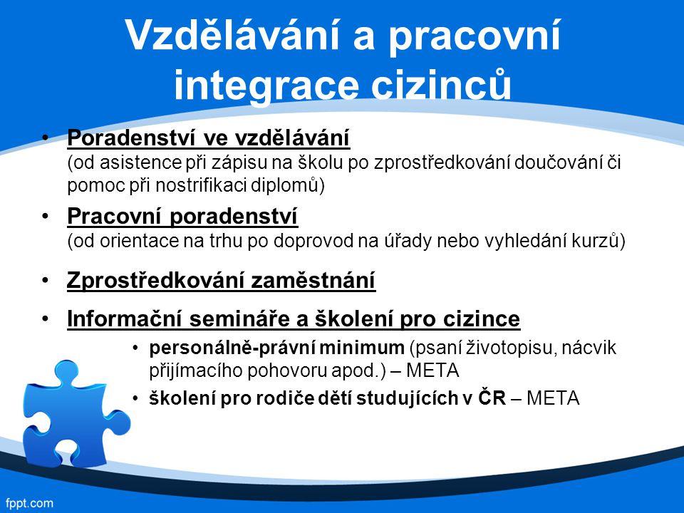 Vzdělávání a pracovní integrace cizinců