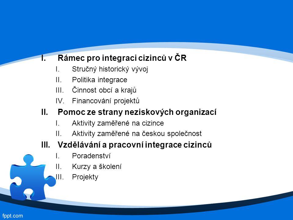 Rámec pro integraci cizinců v ČR