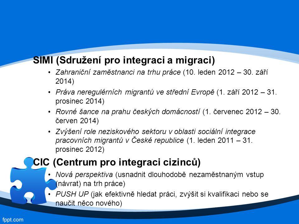 SIMI (Sdružení pro integraci a migraci)