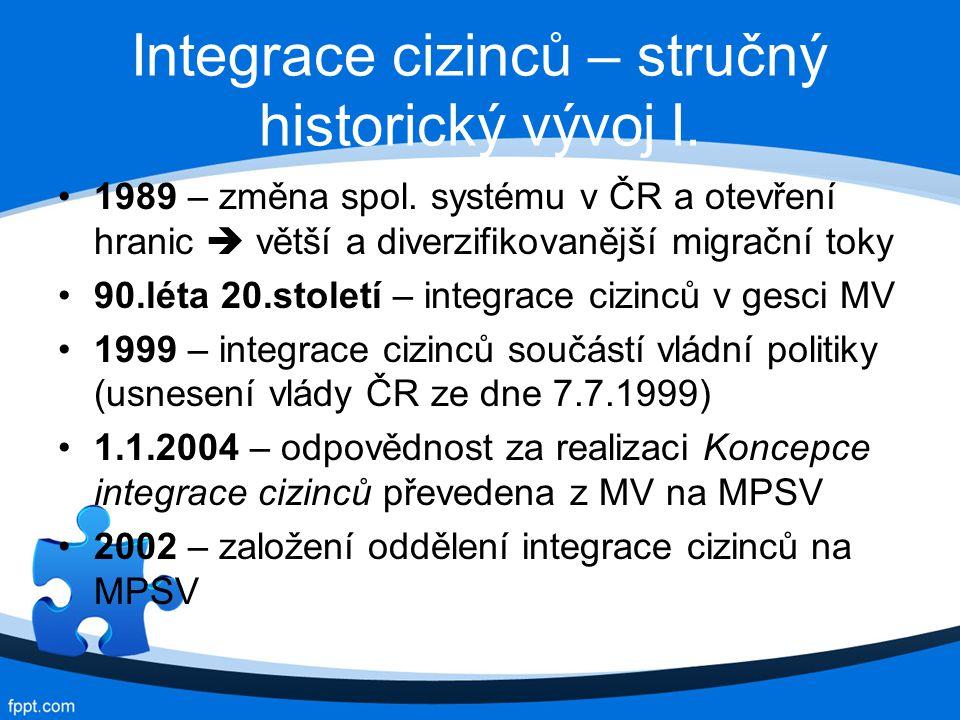 Integrace cizinců – stručný historický vývoj I.
