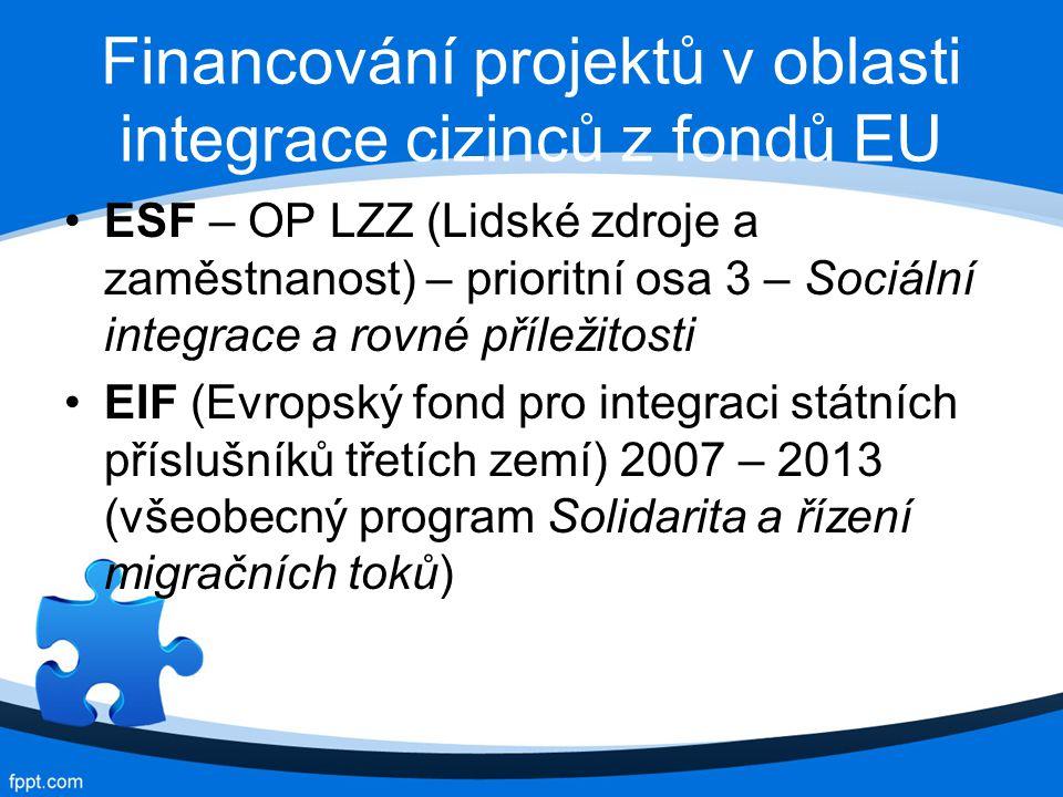 Financování projektů v oblasti integrace cizinců z fondů EU