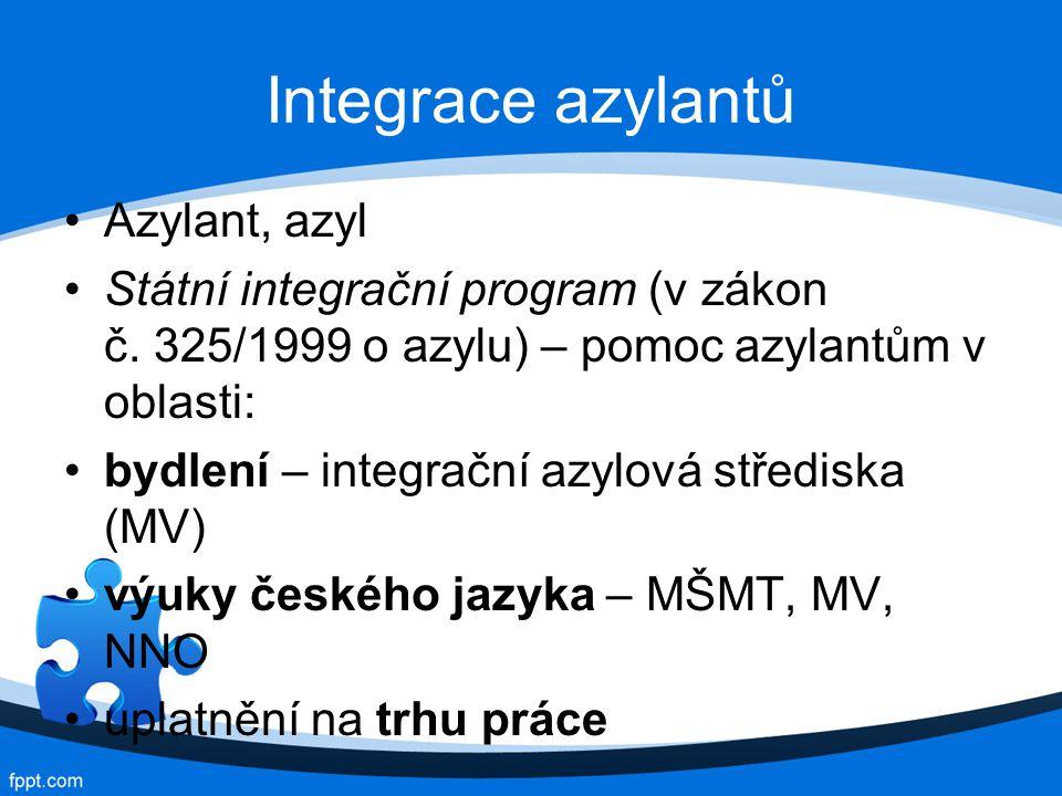Integrace azylantů Azylant, azyl