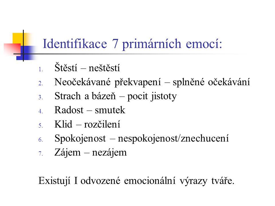Identifikace 7 primárních emocí:
