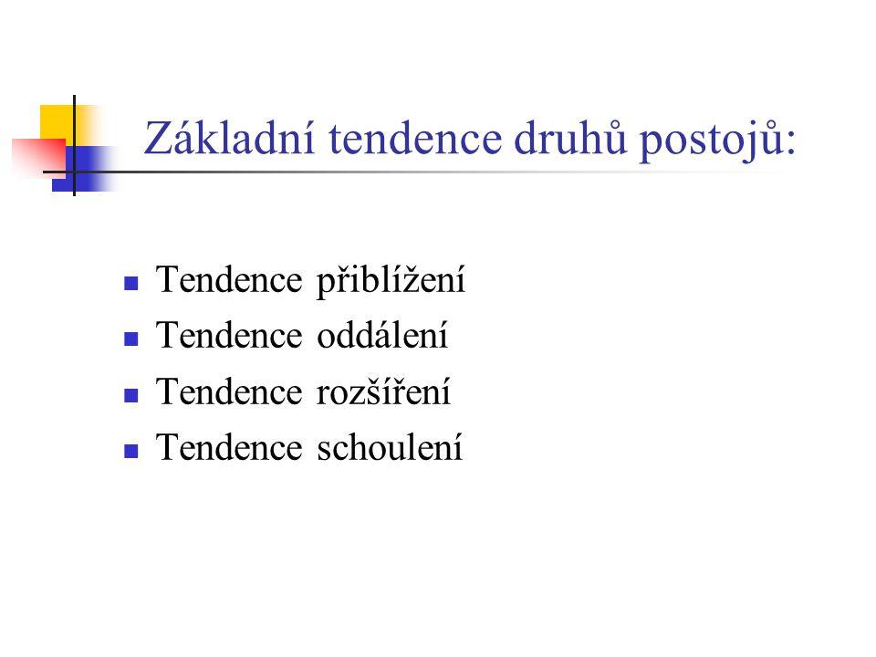 Základní tendence druhů postojů: