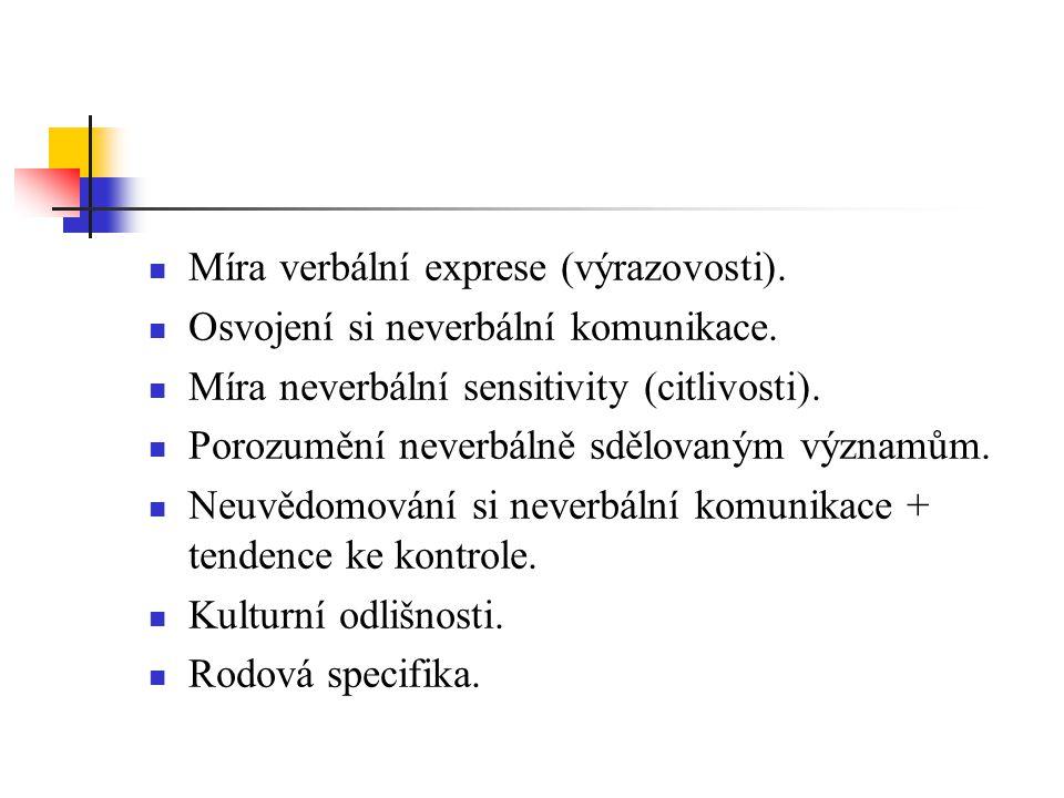 Míra verbální exprese (výrazovosti).