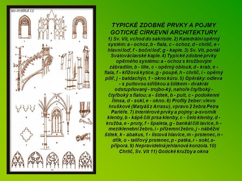 TYPICKÉ ZDOBNÉ PRVKY A POJMY GOTICKÉ CÍRKEVNÍ ARCHITEKTURY