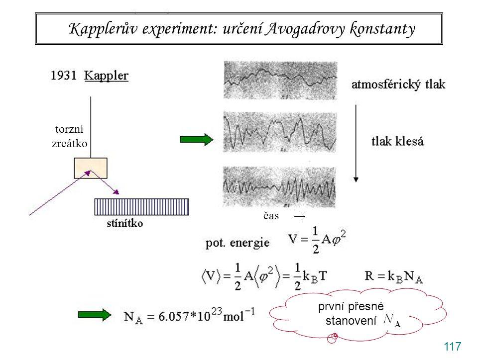 Kapplerův experiment: určení Avogadrovy konstanty