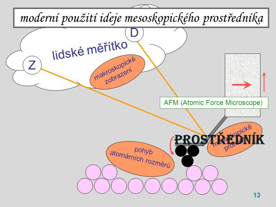 moderní použití ideje mesoskopického prostředníka