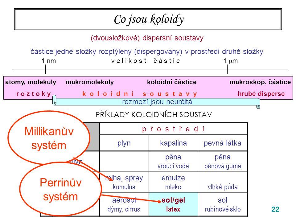 Co jsou koloidy Millikanův systém Perrinův systém