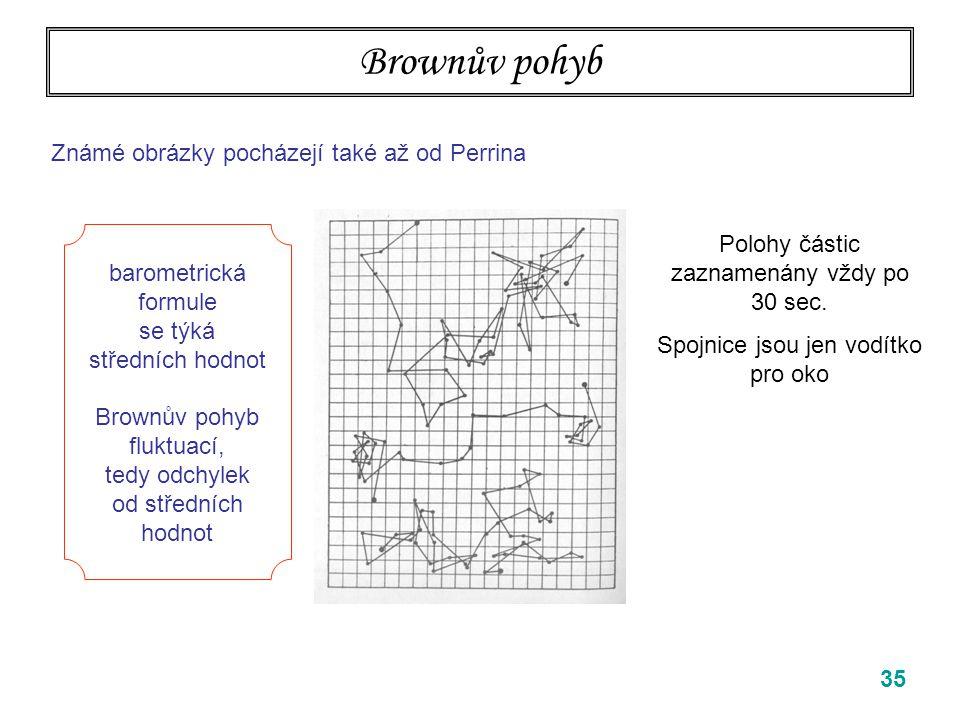 Brownův pohyb Známé obrázky pocházejí také až od Perrina