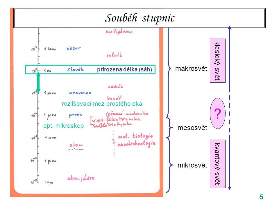 Souběh stupnic klasický svět makrosvět mesosvět kvantový svět
