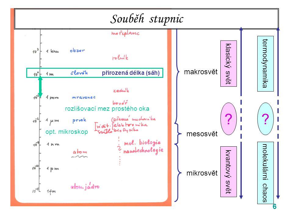 Souběh stupnic termodynamika klasický svět makrosvět mesosvět