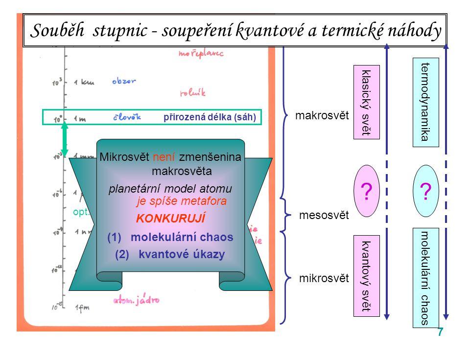 Souběh stupnic - soupeření kvantové a termické náhody