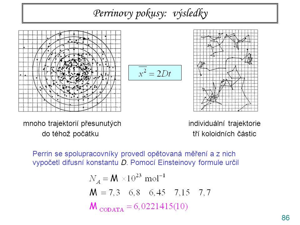 Perrinovy pokusy: výsledky