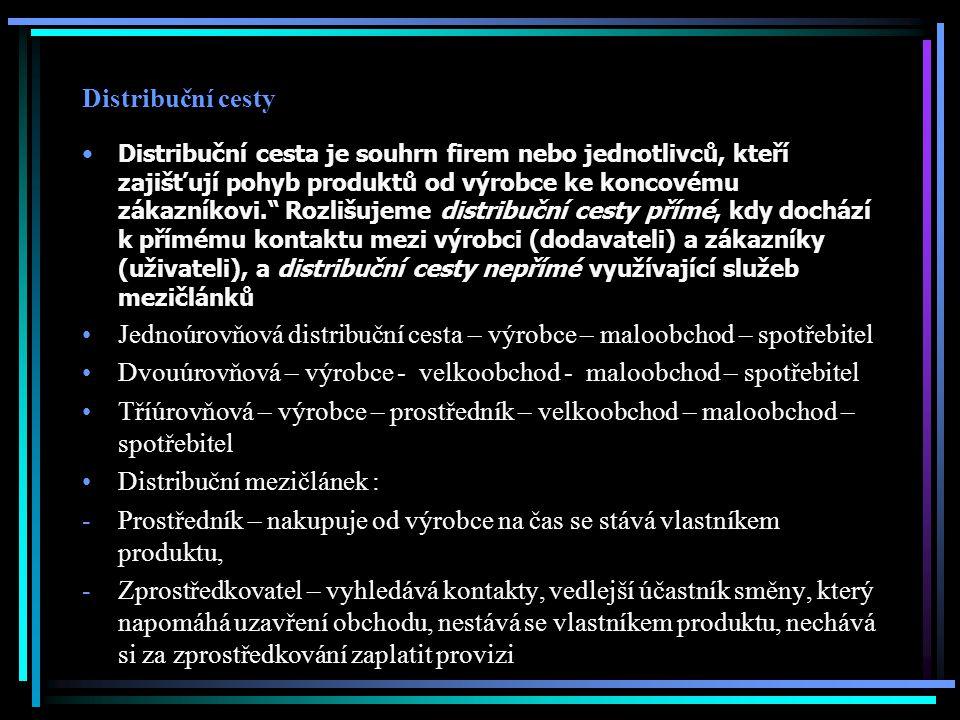 Jednoúrovňová distribuční cesta – výrobce – maloobchod – spotřebitel