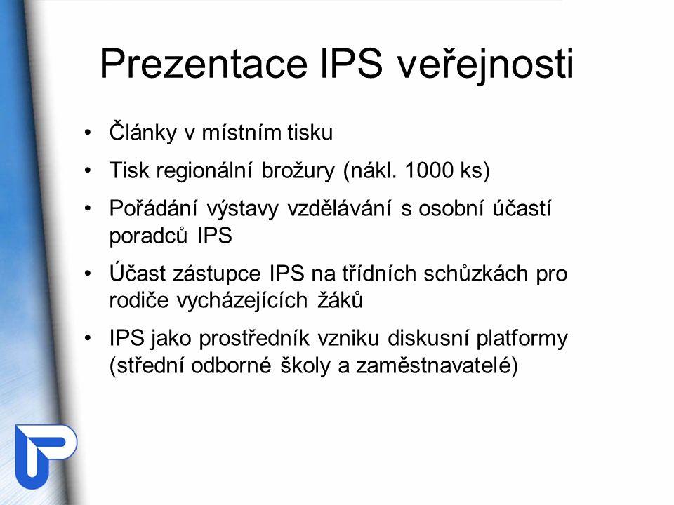 Prezentace IPS veřejnosti