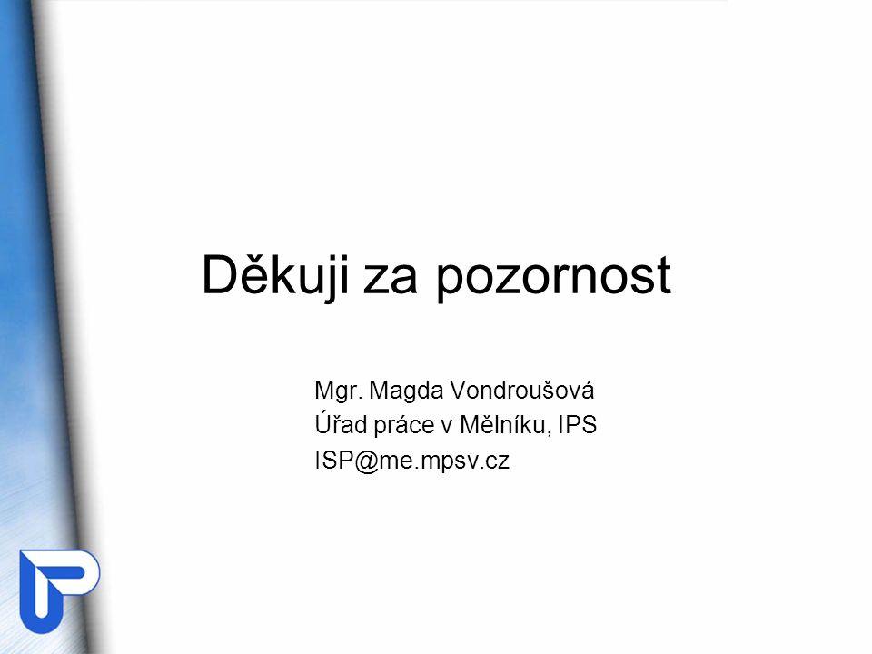 Mgr. Magda Vondroušová Úřad práce v Mělníku, IPS ISP@me.mpsv.cz