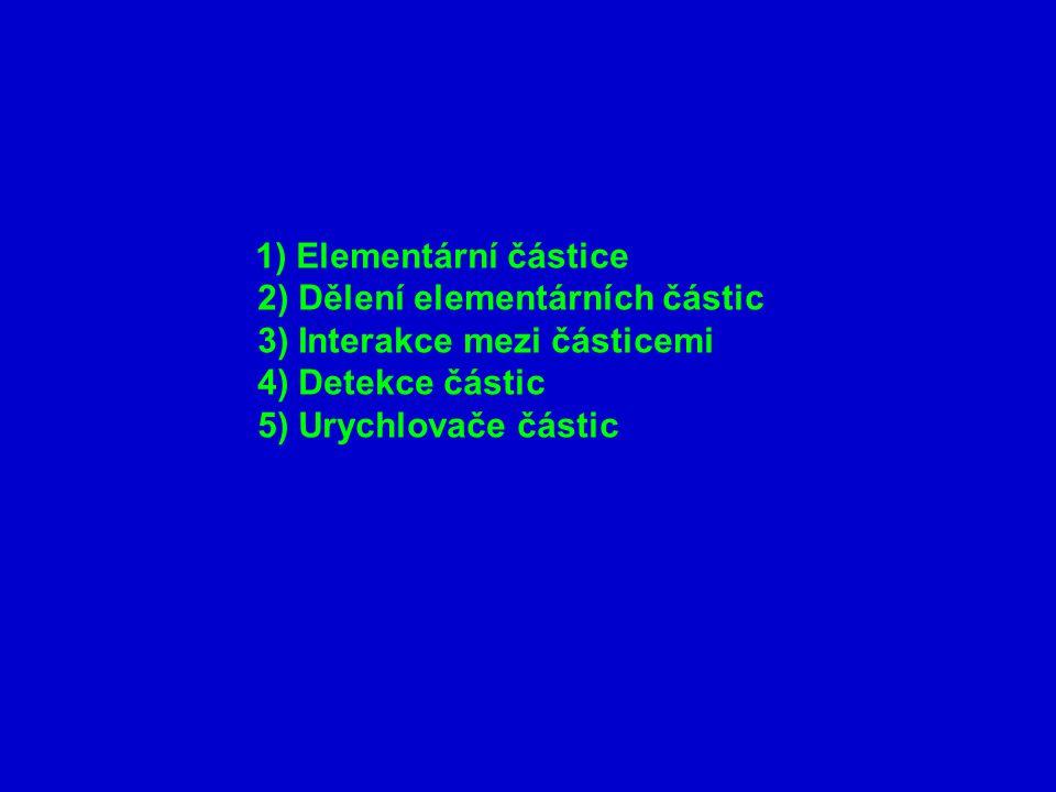 2) Dělení elementárních částic 3) Interakce mezi částicemi