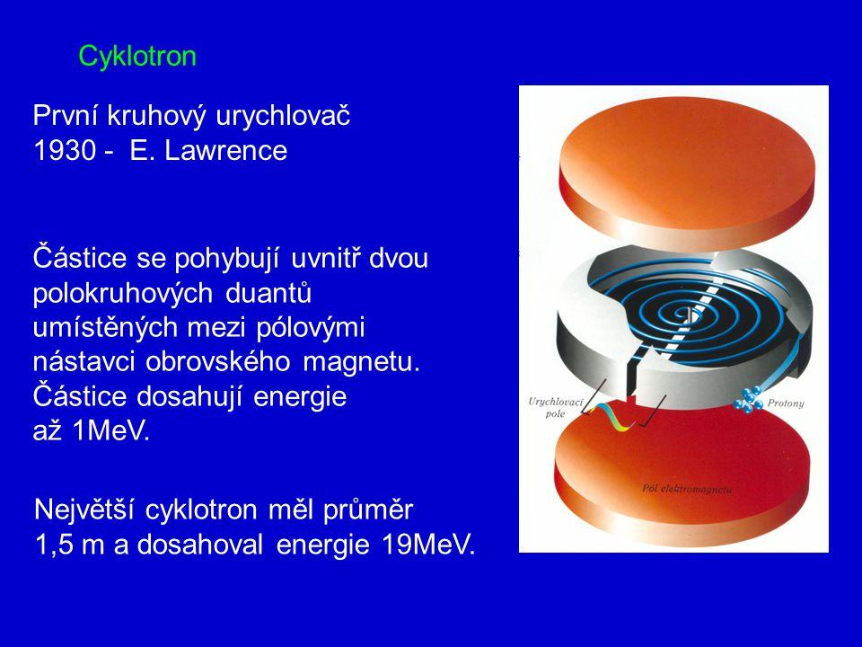 Cyklotron První kruhový urychlovač. 1930 - E. Lawrence. Částice se pohybují uvnitř dvou. polokruhových duantů.