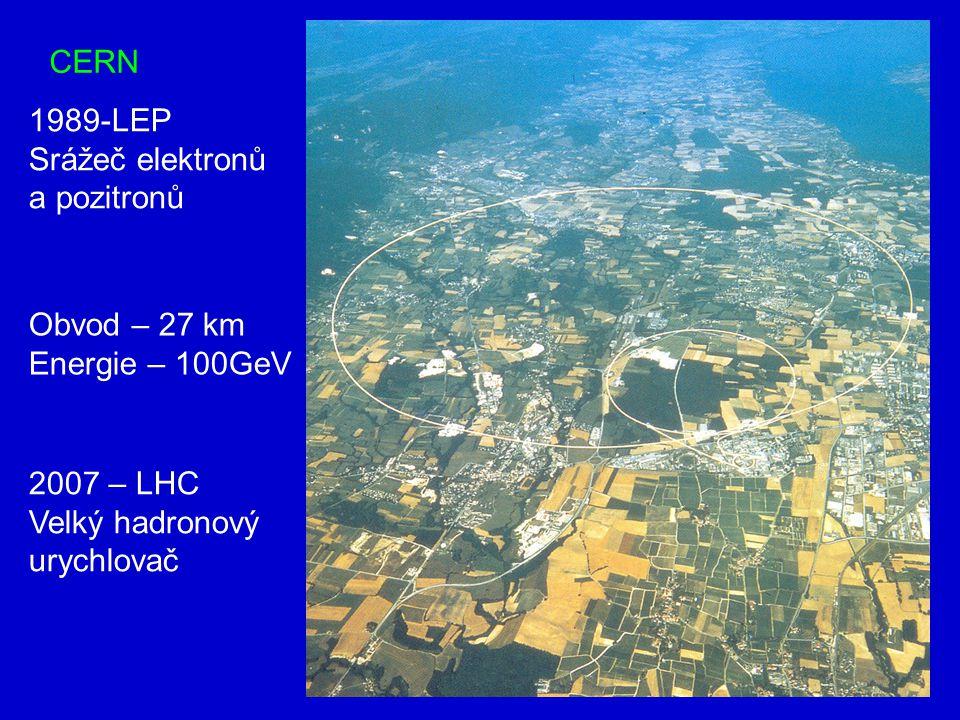 CERN 1989-LEP. Srážeč elektronů. a pozitronů. Obvod – 27 km. Energie – 100GeV. 2007 – LHC. Velký hadronový.