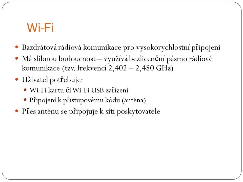 Wi-Fi Bazdrátová rádiová komunikace pro vysokorychlostní připojení