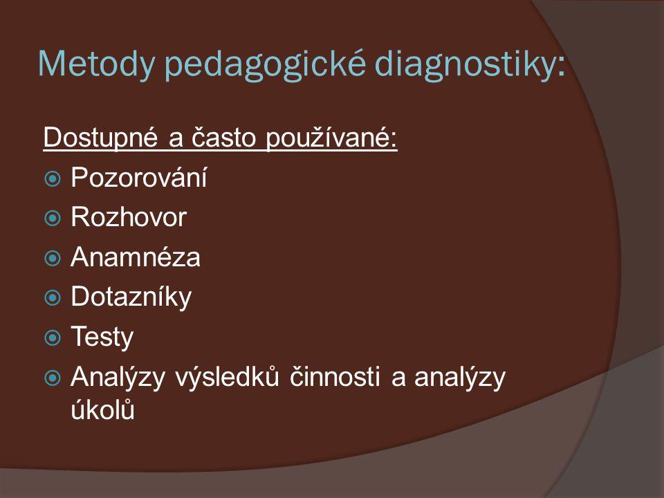 Metody pedagogické diagnostiky: