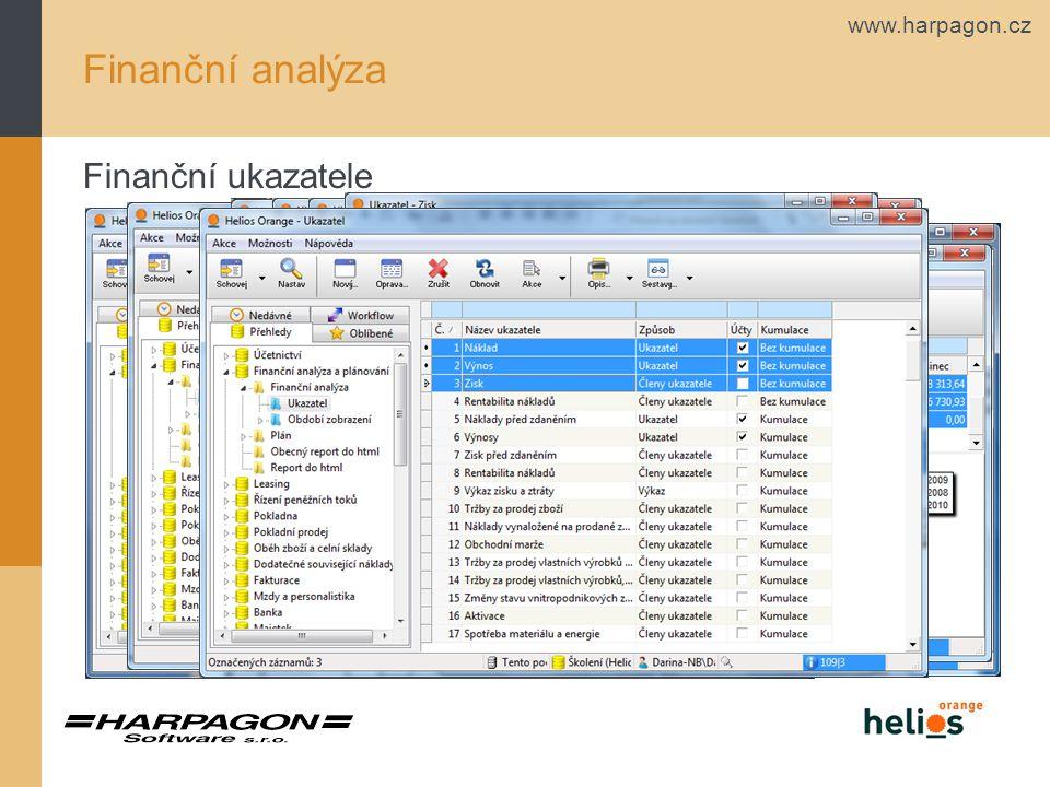 Finanční analýza Finanční ukazatele