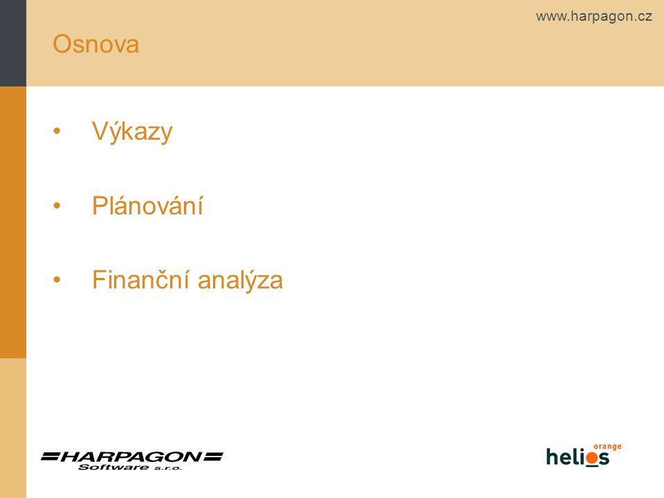 Osnova Výkazy Plánování Finanční analýza