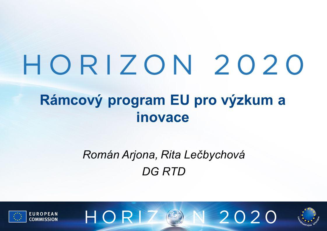 Rámcový program EU pro výzkum a inovace
