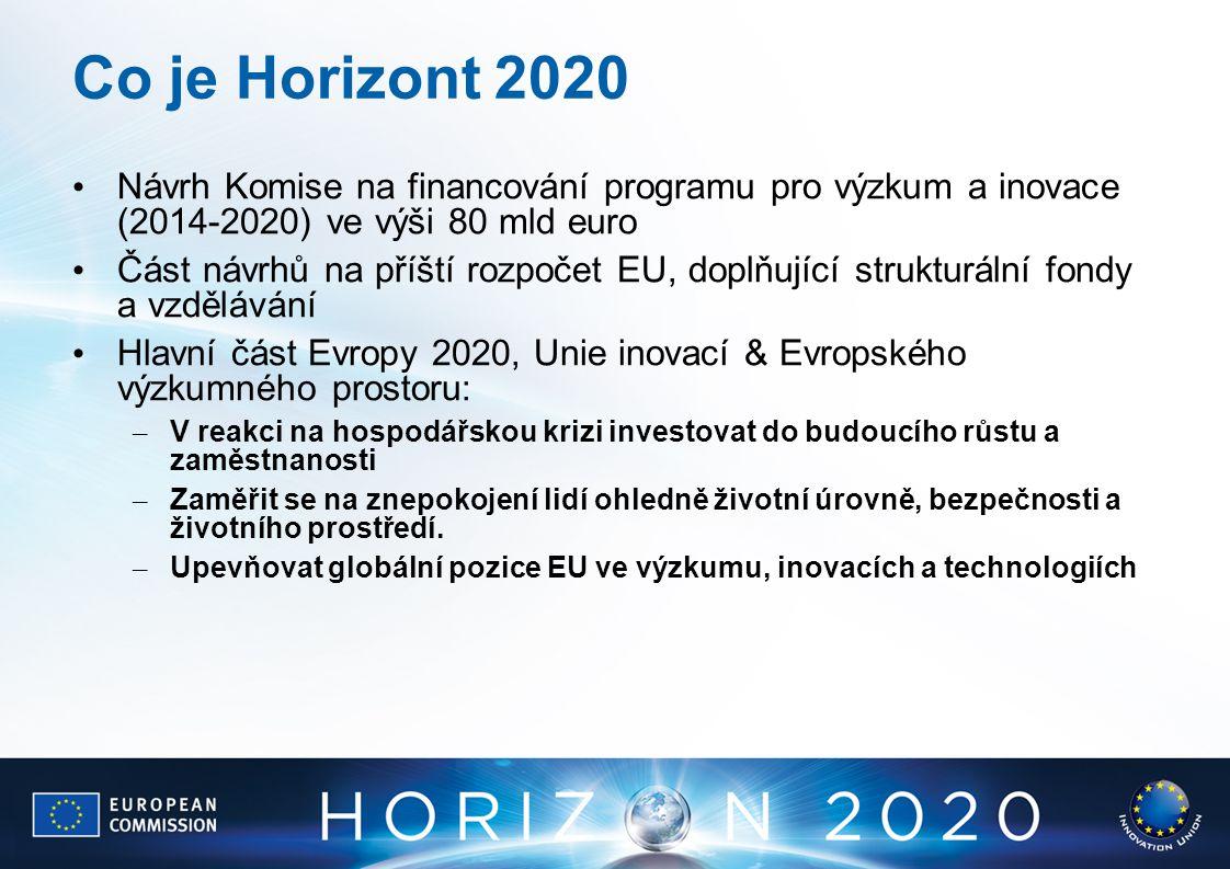 Co je Horizont 2020 Návrh Komise na financování programu pro výzkum a inovace (2014-2020) ve výši 80 mld euro.