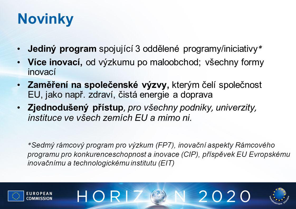 Novinky Jediný program spojující 3 oddělené programy/iniciativy*