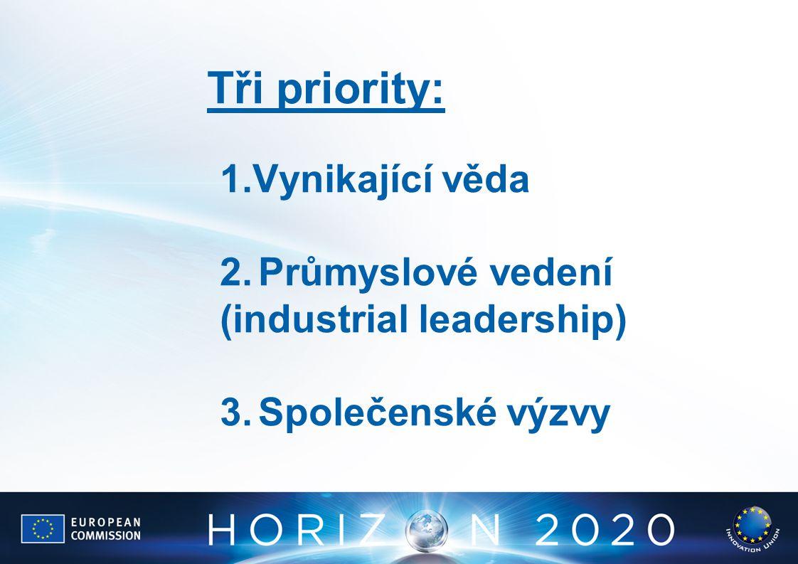 Tři priority: 1.Vynikající věda 2. Průmyslové vedení (industrial leadership) 3. Společenské výzvy.