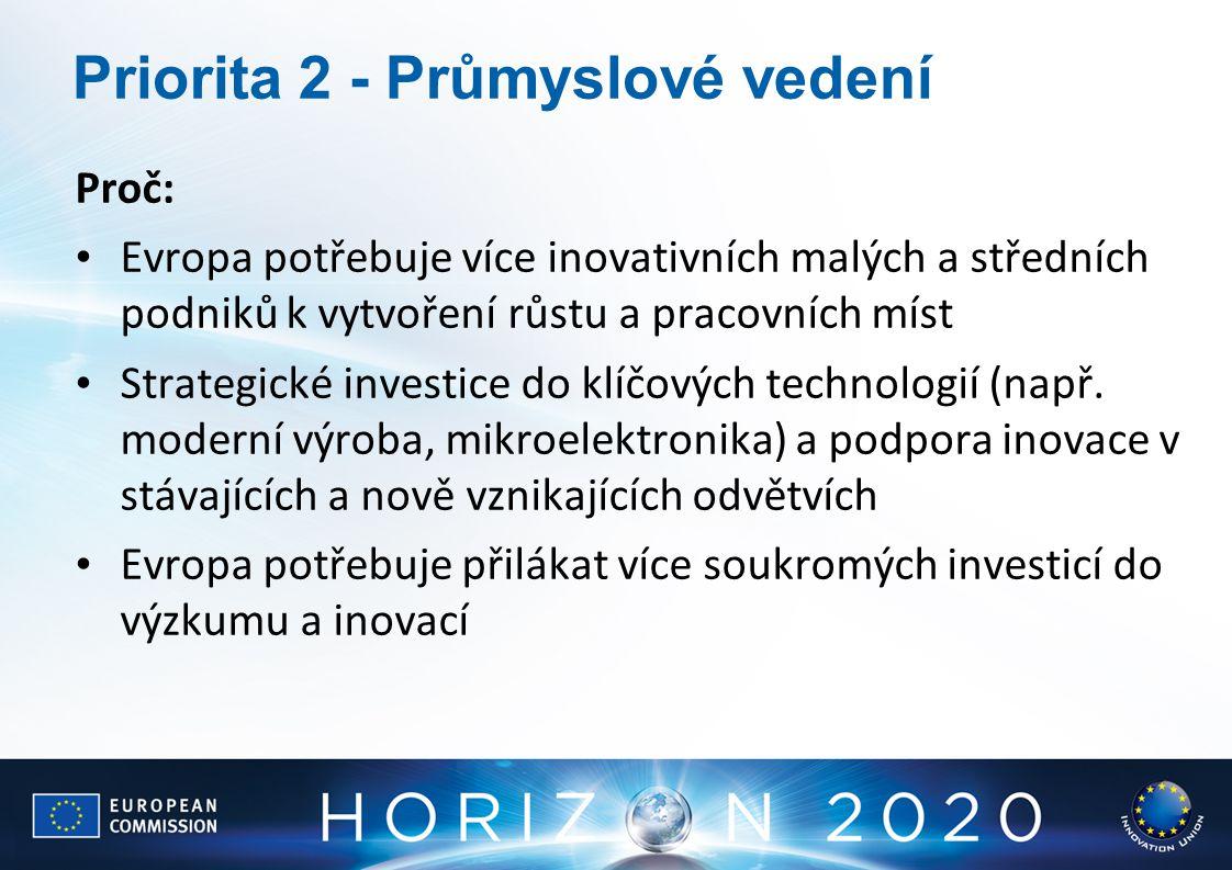 Priorita 2 - Průmyslové vedení
