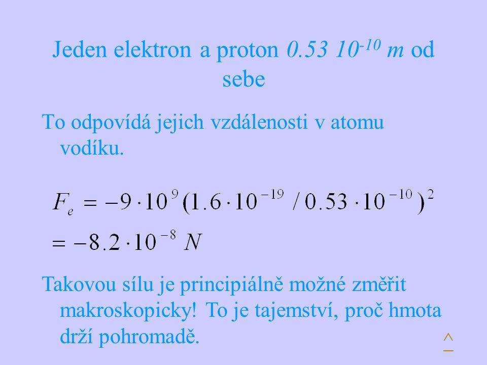 Jeden elektron a proton 0.53 10-10 m od sebe