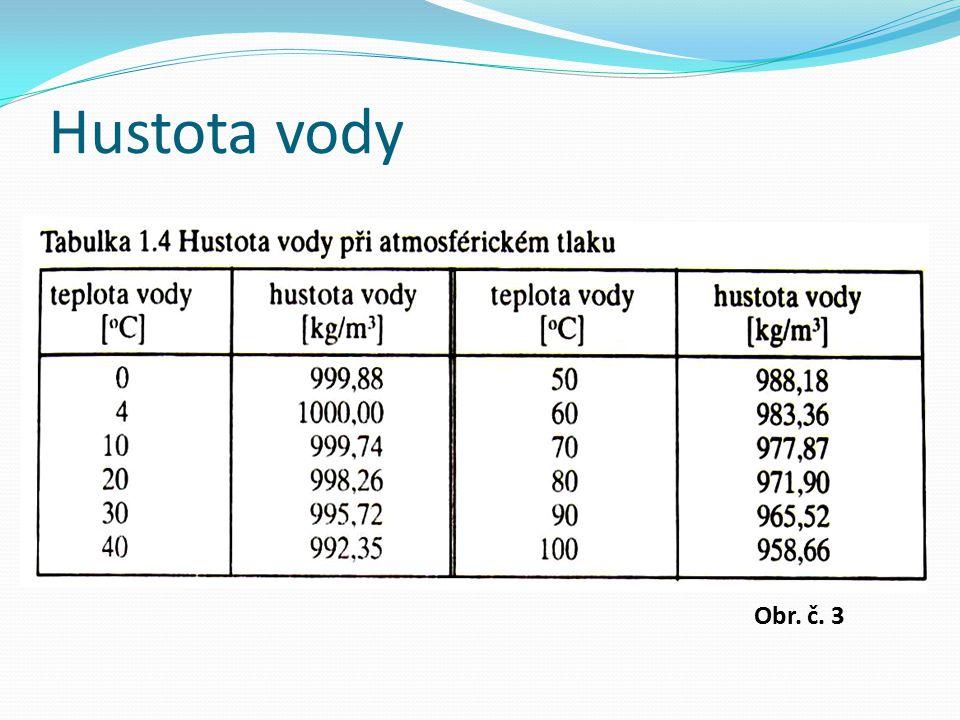 Hustota vody Obr. č. 3