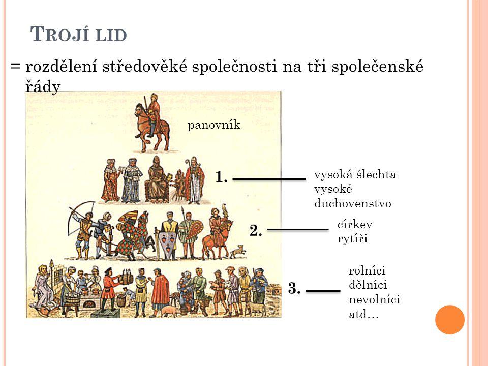 Trojí lid = rozdělení středověké společnosti na tři společenské řády