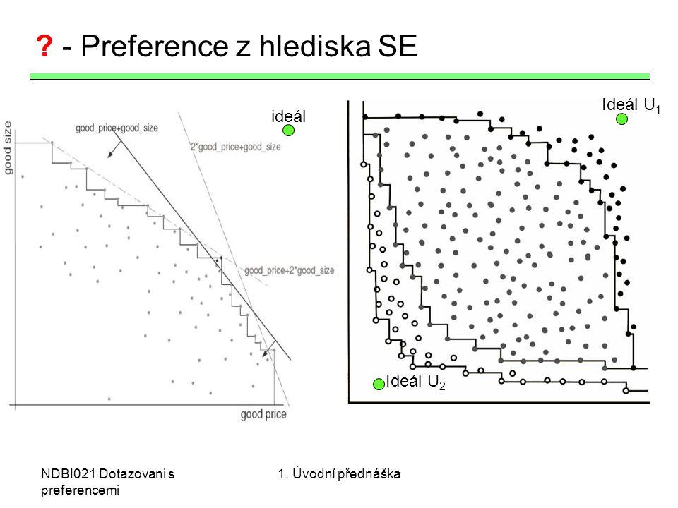 - Preference z hlediska SE